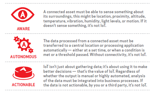 "Internet of Things it should demonstrate the ""Three As"" Source: Verizon"