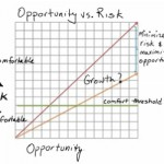 opp-vs-risk (300x250) (2)