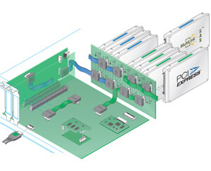 The Molex Nano-Pitch I/O interconnect system, selected as the connector for the new PIC-SIG OCuLink standard is capable of 25 Gbits/s per lane for PCI Express Gen 3 and SAS-4 interface standards.