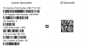 Linear (1D) vs. 2D barcodes