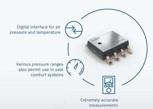 Tritely called the 'feel good' MEMS for automotive engine control units (ECUs) result in a more comfortable cabin experience for drivers and passengers, according to Bosch. (Source: Bosch)